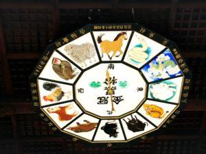 白崎八幡宮の十二支の絵ドアップ