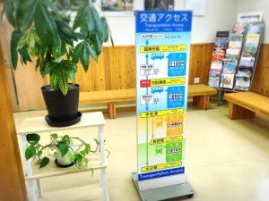 竹田津港スオーナダフェリー待合所・交通アクセス案内のボード